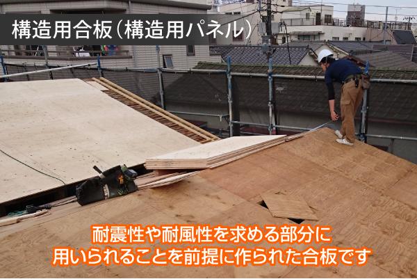 耐震性や耐風性を求める部分に用いられることを前提に作られた合板です