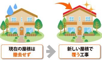 屋根カバー工法の解説