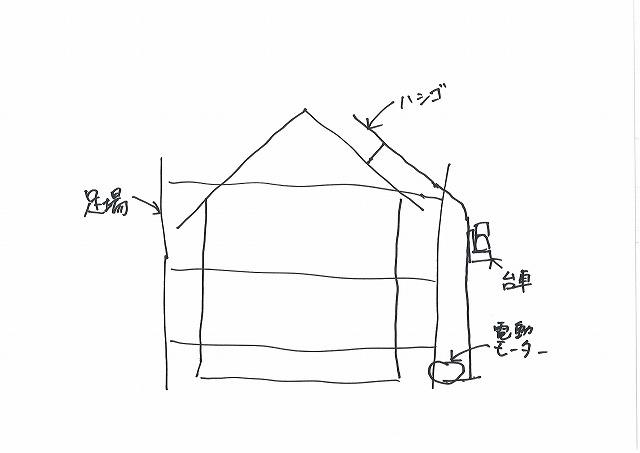 瓦を屋根に上げるための説明図