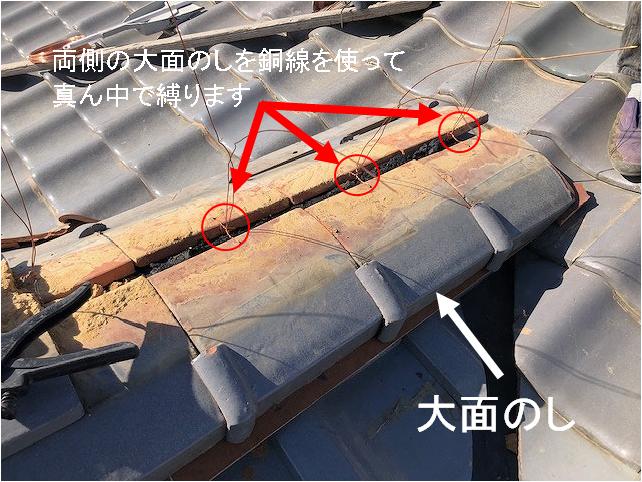 両側の大面のしを銅線で縛っている写真