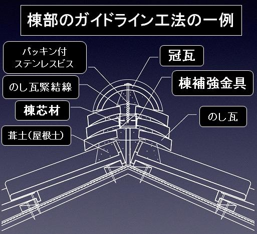 ガイドライン工法納まり図の写真