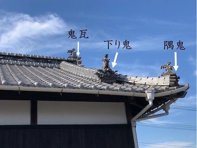 屋根に乗っている鬼瓦の部分名称の写真