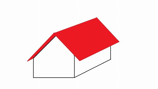 切妻屋根のイメージ図